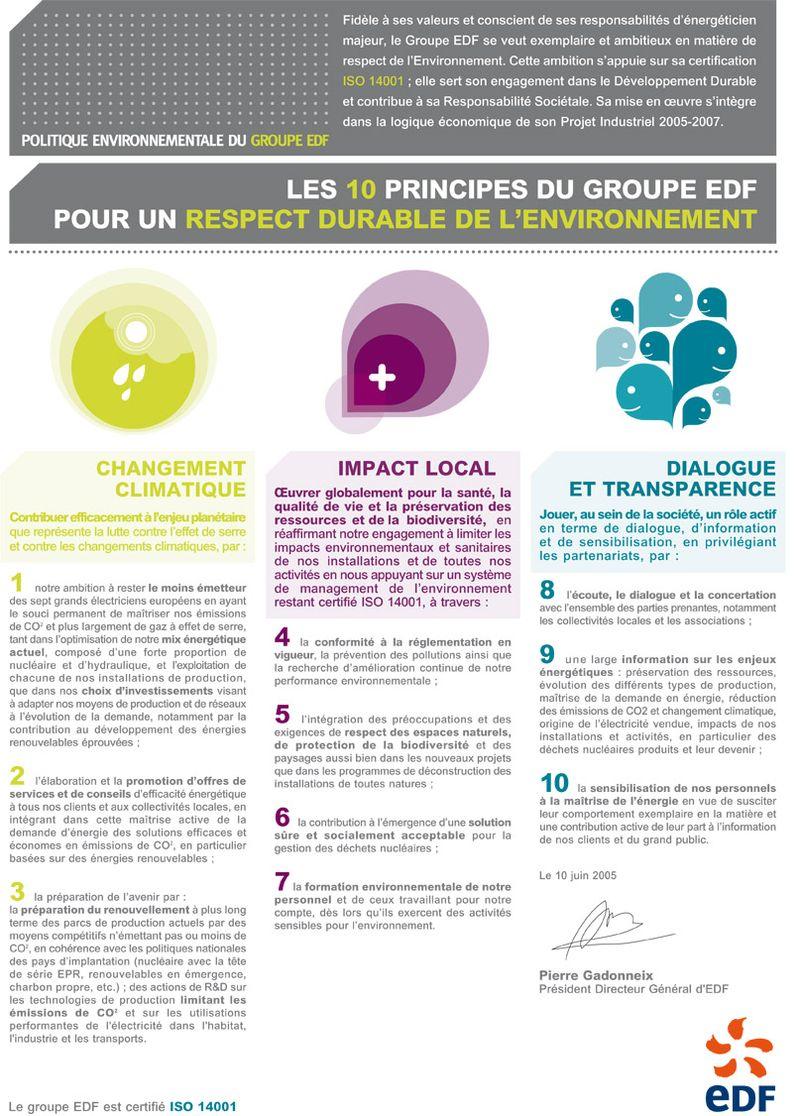 Edf_poster_022006